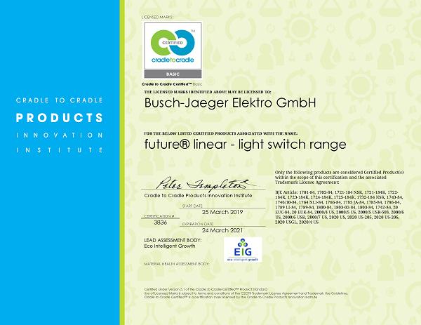 Busch_futur_Basic_CERT3836_2019-03-25