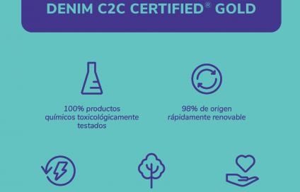 Factores clave del Azure Denim C2C Certified® Gold